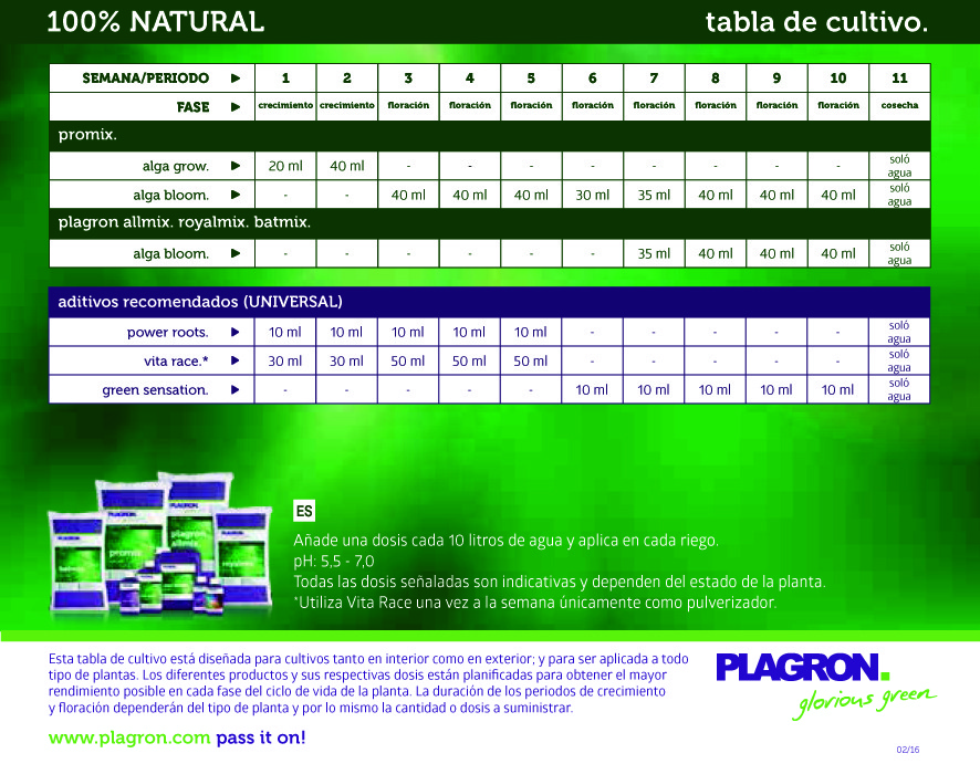 Tabla de abonado Plagron Alga Box